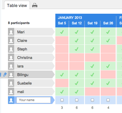 How to Use Doodle to Coordinate Schedules